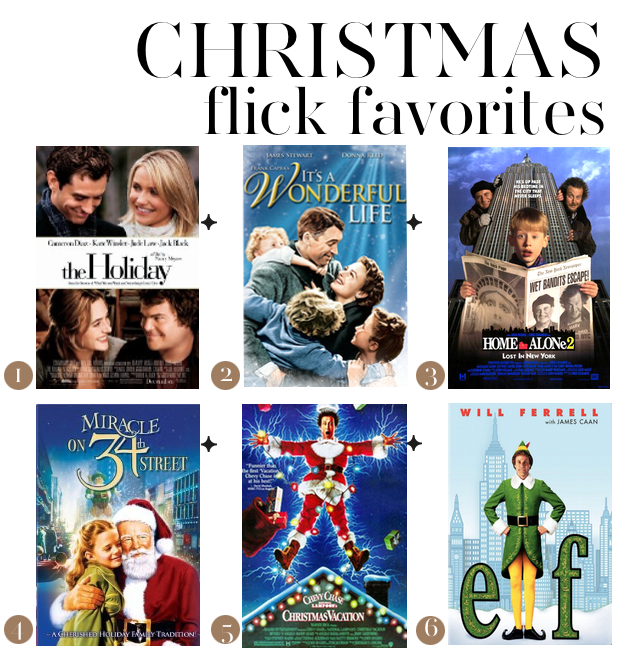 christmas film favorites